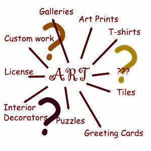 Multiple income streams from your art?